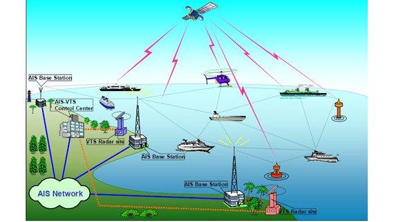 تجهیز ۵ ایستگاه ساحلی هرمزگان به سیستم شناسایی اتوماتیک (AIS)